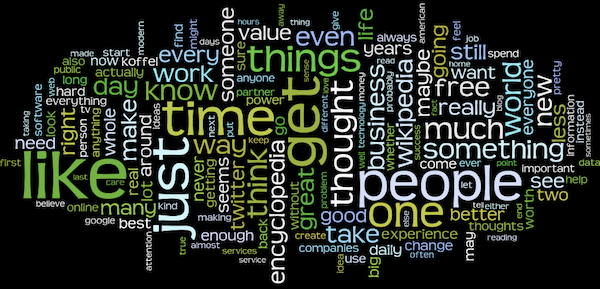 The Daily Thought Word Cloud